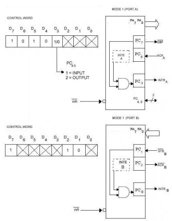 82538254 data sheet for decision computer 82558254 timer and combination of mode 1 ccuart Images